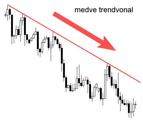 Trader-Központ - mi-lenne.hu